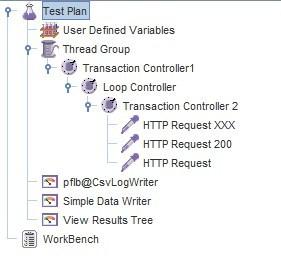 Плагин CsvLogWriter для JMeter - 1