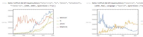 Обзор новых возможностей Mathematica 11 и языка Wolfram Language - 12