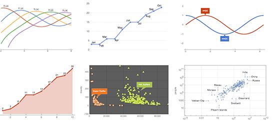 Обзор новых возможностей Mathematica 11 и языка Wolfram Language - 24