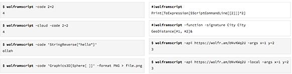 Обзор новых возможностей Mathematica 11 и языка Wolfram Language - 28