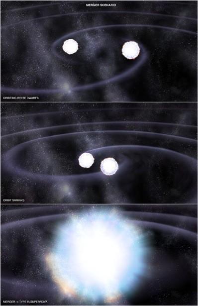 Спросите Итана №83: что, если тёмная энергия не настоящая? - 12