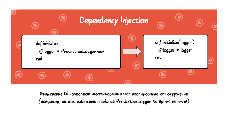 DIY DI в Ruby - 1