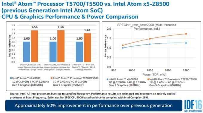 Intel Joule: подробности - 10