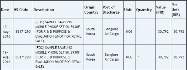 Samsung Z9 (SM-Z930F) засветился на сайте Zauba
