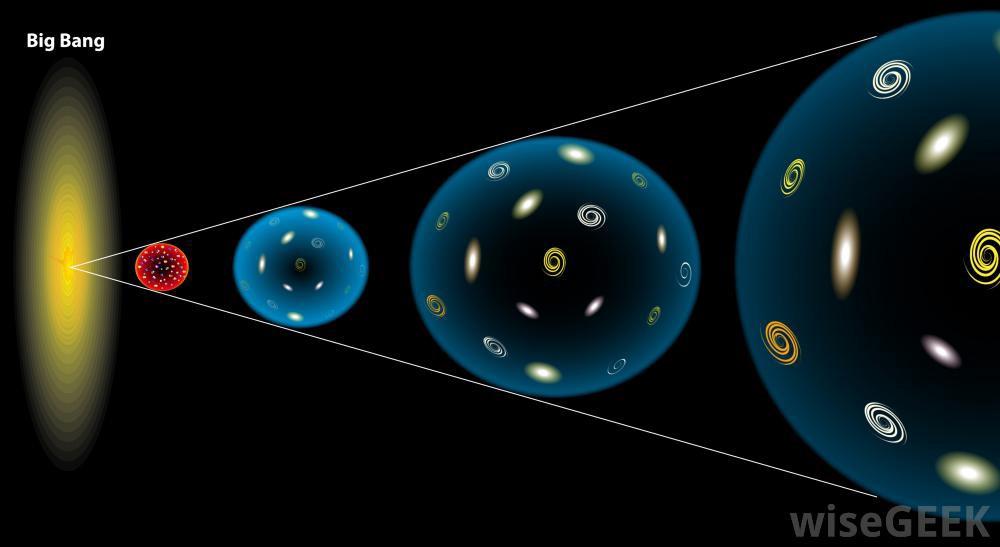 Как получилось, что размер Вселенной больше её возраста? - 4