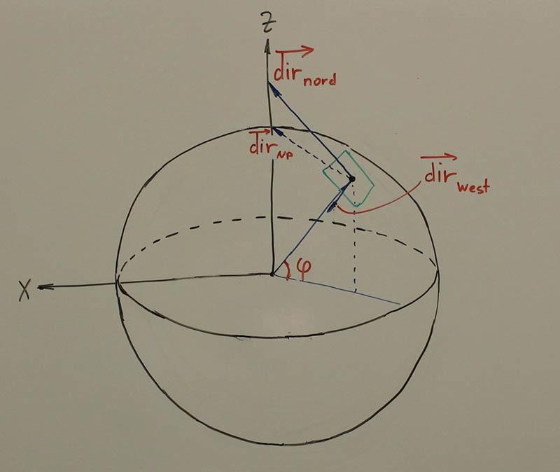 Не Персеидами едиными или Моделируем вспышки спутников своими руками - 12