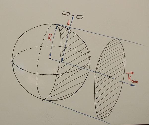 Не Персеидами едиными или Моделируем вспышки спутников своими руками - 13
