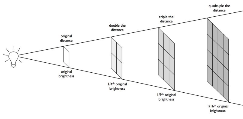 Не Персеидами едиными или Моделируем вспышки спутников своими руками - 16