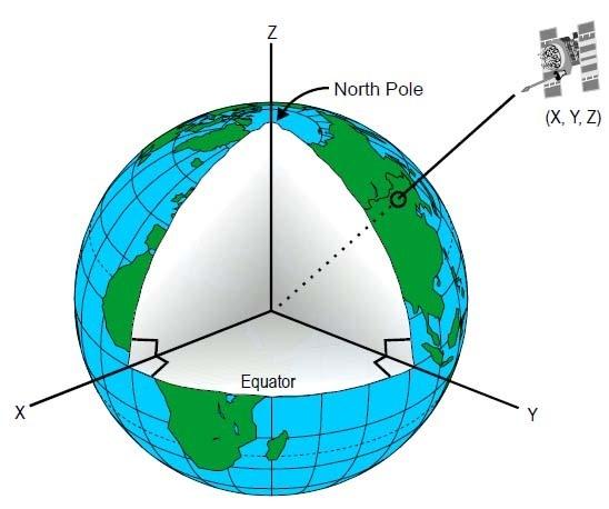 Не Персеидами едиными или Моделируем вспышки спутников своими руками - 4