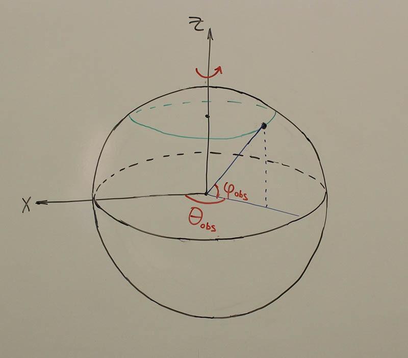 Не Персеидами едиными или Моделируем вспышки спутников своими руками - 5
