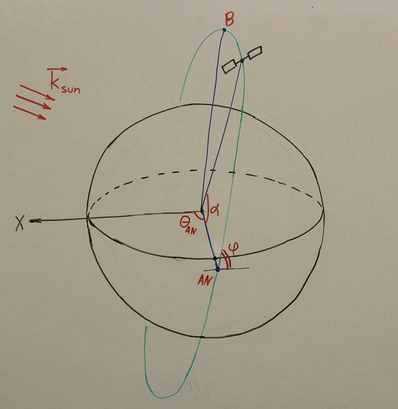 Не Персеидами едиными или Моделируем вспышки спутников своими руками - 7