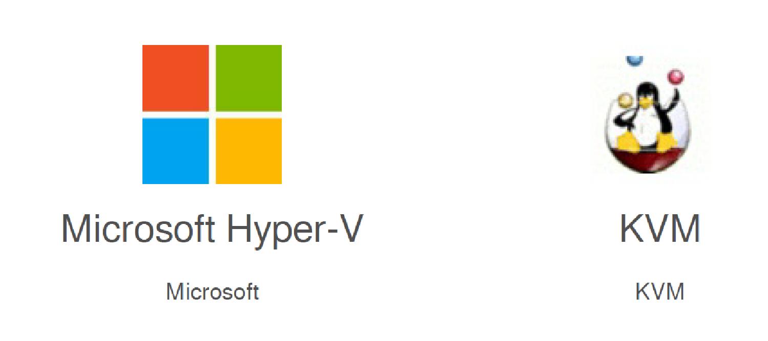 Hyper-V или KVM? - 2