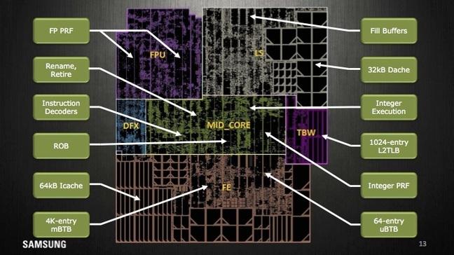 Глубоко внутри чипа Exynos в Galaxy S7 кроется нейросеть для предсказания переходов - 2