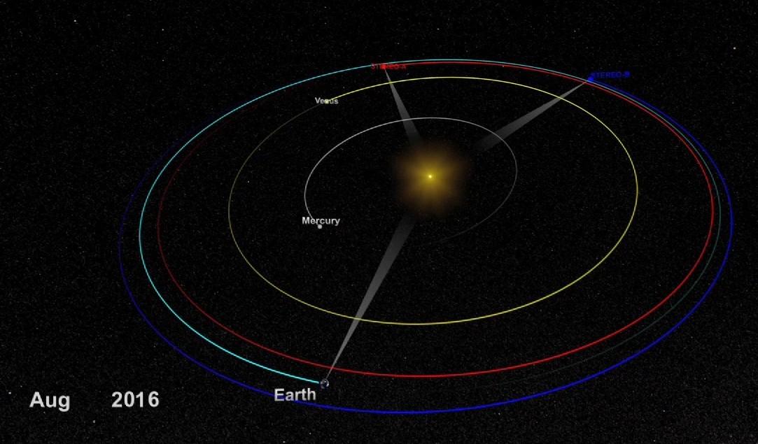 Спустя два года НАСА восстановило связь с космическим аппаратом STEREO-B - 3