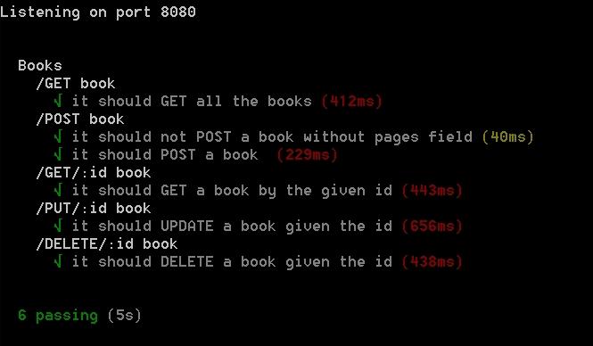 Тестирование RESTful API на NodeJS с Mocha и Chai - 16