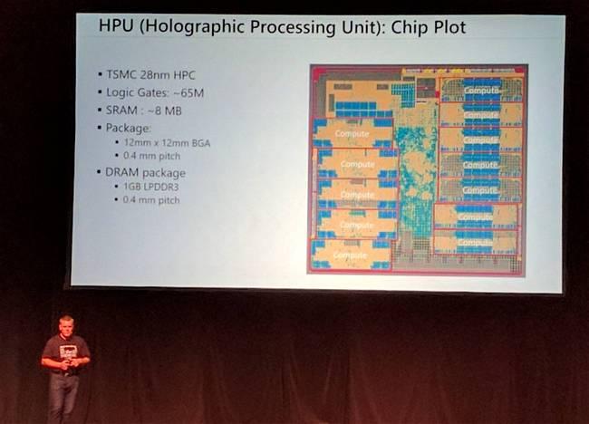 Гарнитура HoloLens включает голографический вычислительный блок, включающий 24 ядра