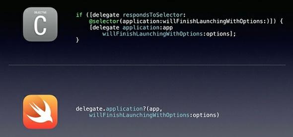 История языков программирования: от Objective C к Swift - 1