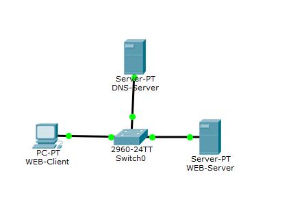 Основы компьютерных сетей. Тема №2. Протоколы верхнего уровня - 18