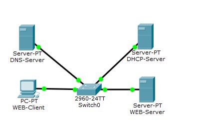 Основы компьютерных сетей. Тема №2. Протоколы верхнего уровня - 39