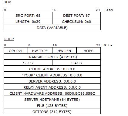 Основы компьютерных сетей. Тема №2. Протоколы верхнего уровня - 44