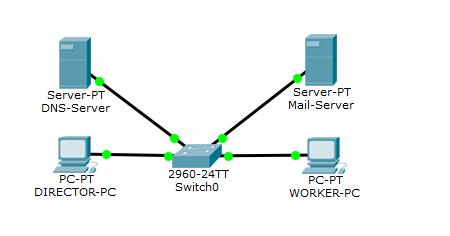 Основы компьютерных сетей. Тема №2. Протоколы верхнего уровня - 48