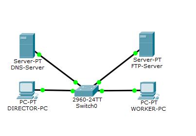 Основы компьютерных сетей. Тема №2. Протоколы верхнего уровня - 87