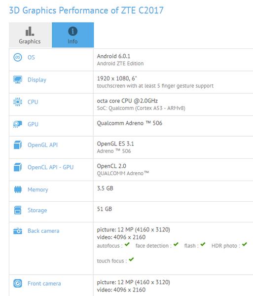 Смартфон ZTE Axon Max 2 основан на SoC Snapdragon 625