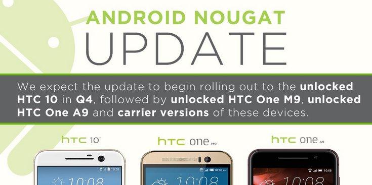 HTC может обновить до Android 7.0 только три модели