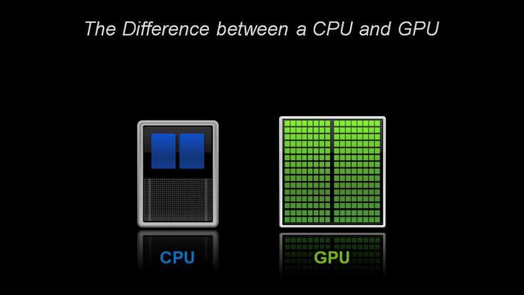 Mercury Research оценили рынок GPU