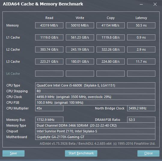 Обзор комплекта памяти HyperX Predator DDR4-3000 - 16