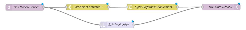 Программируем управление освещением по датчикам движения и освещения на Node-RED - 22