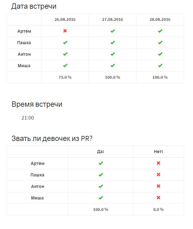 Хобби-проекты: lets-meet.ru — куда пойдем в пятницу - 3