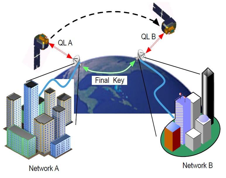 Квантовая криптография в космосе или Что внутри китайского спутника? - 12