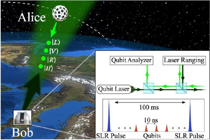 Квантовая криптография в космосе или Что внутри китайского спутника? - 15