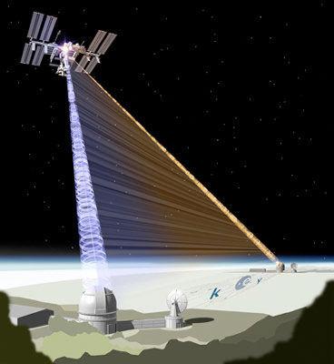 Квантовая криптография в космосе или Что внутри китайского спутника? - 16