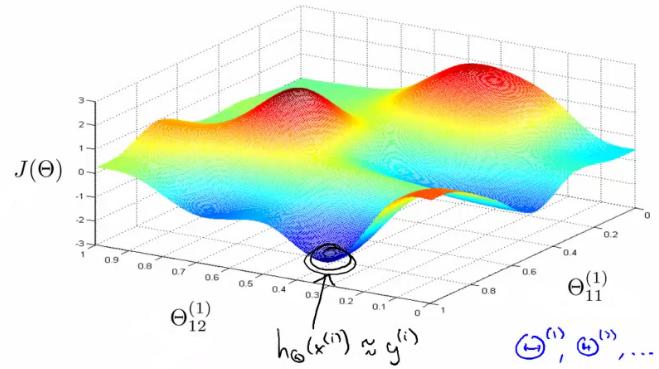 Математика для искусственных нейронных сетей для новичков, часть 3 — градиентный спуск продолжение - 7