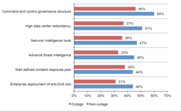 DDoS: ИТ-маньяки на острие атаки - 14