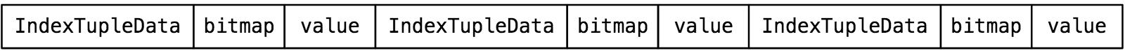 Информатика за индексами в Постгресе - 16