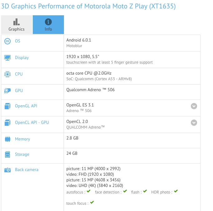 Анонс Мото Z Play ожидается 6 сентября