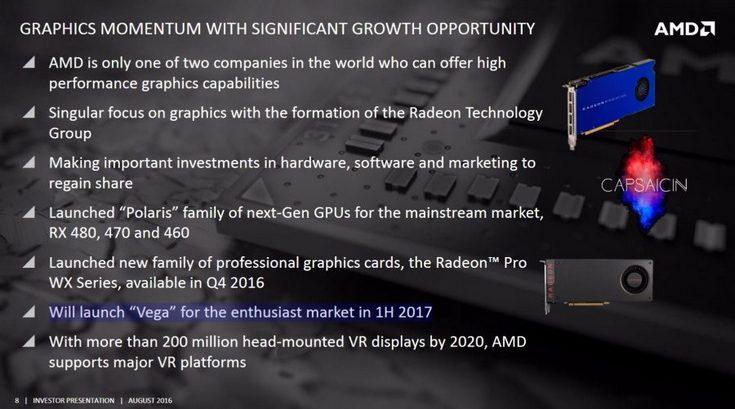 AMD намерена выпустить Vega в первом полугодии 2017 года