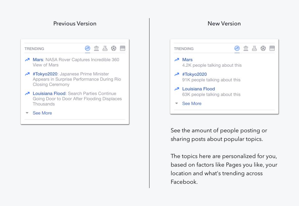 Facebook уволил редакторов — и алгоритм пошёл вразнос - 2