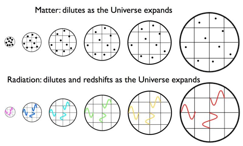 Спросите Итана №85: Хаббл против Большого взрыва - 2