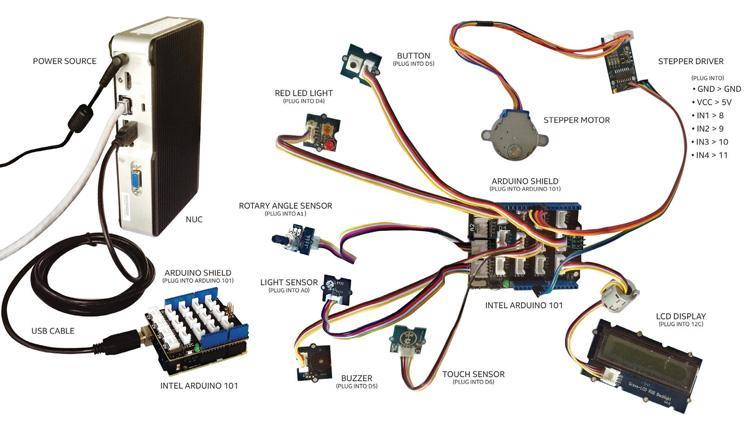 IoT-проект для умного дома: строим прототип - 2