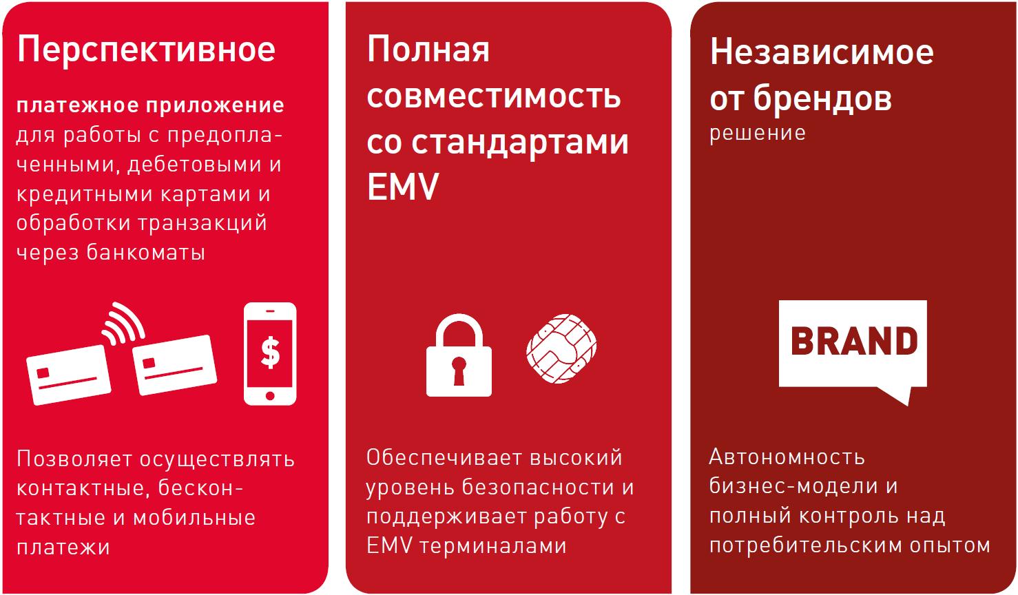 Масштабируемые решения для EMV и мобильных NFC-платежей в закрытых сетях - 2