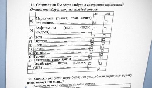 Ошибки анкетных опросов. 2 ошибка: формулировка анкеты. 13 случаев непонимания и манипуляций в опросе (1 часть) - 14