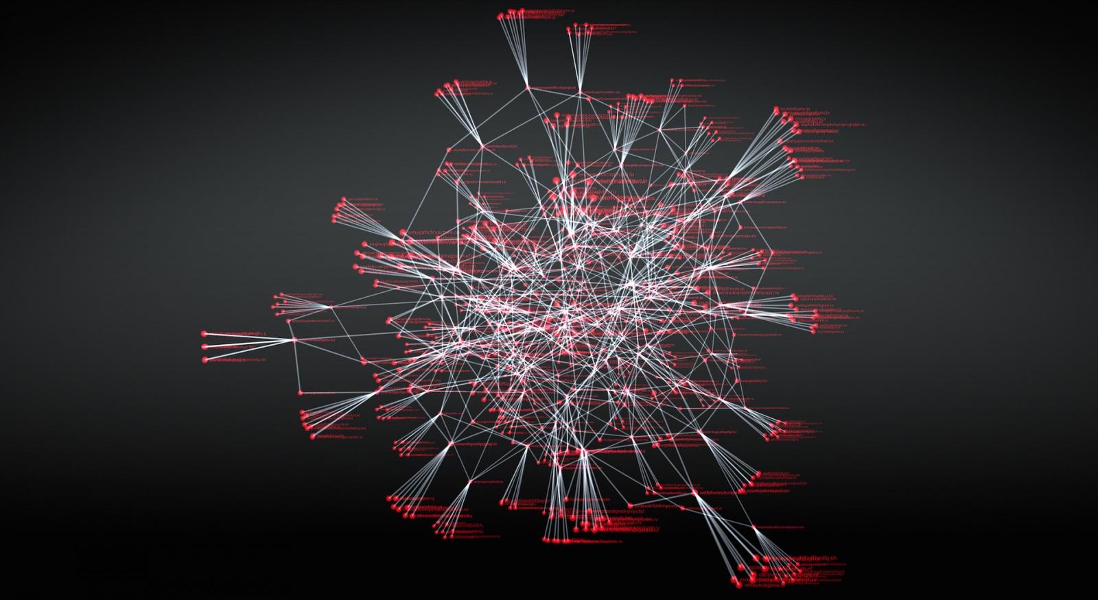 Визуализация инфраструктуры ZeuS