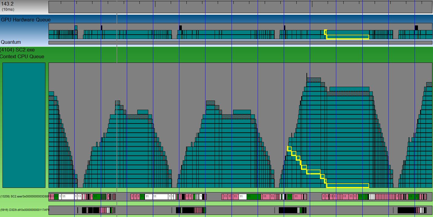 Input lag во время рендеринга и как его побеждать - 2