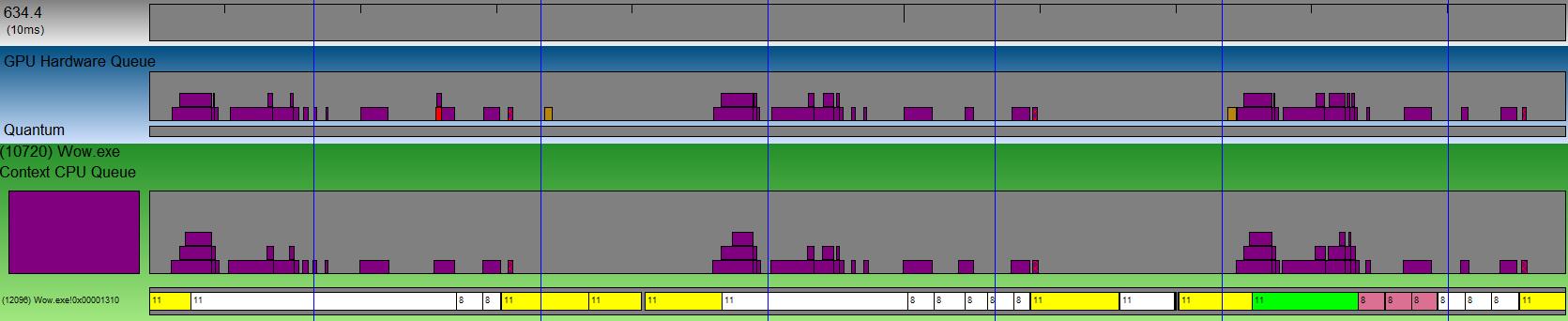 Input lag во время рендеринга и как его побеждать - 3
