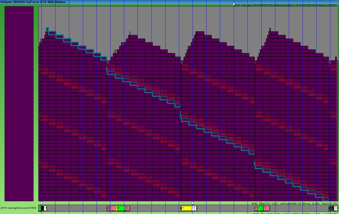 Input lag во время рендеринга и как его побеждать - 4