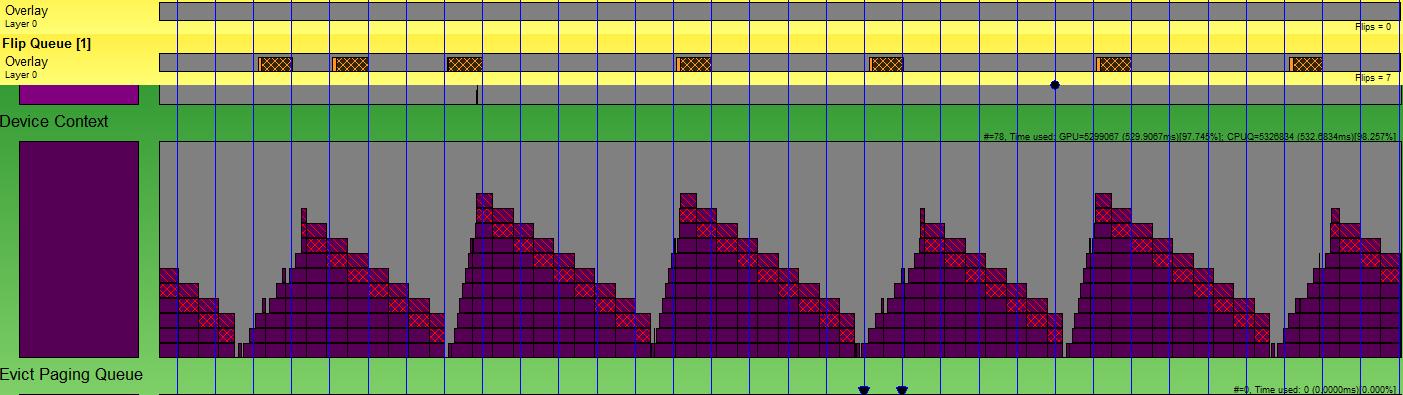 Input lag во время рендеринга и как его побеждать - 6